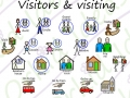 Visitors w