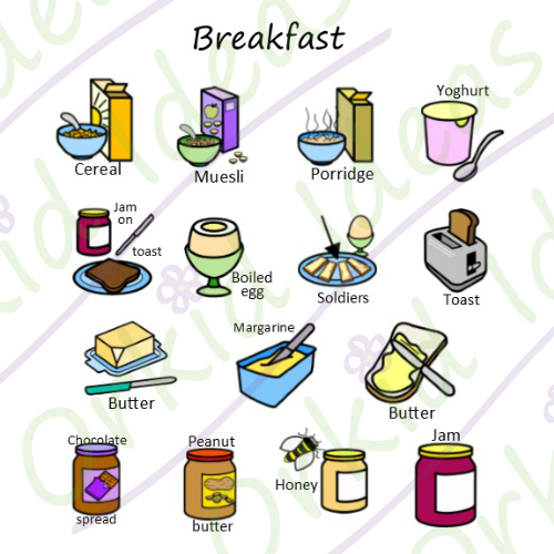 Tomtag Visual Checklist Toolkits I Can Do It In The Kitchen
