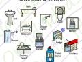 clean & tidy sticker pack symbols, bathroom & kitchen