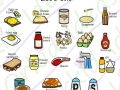 food & drink, food items for simple meals
